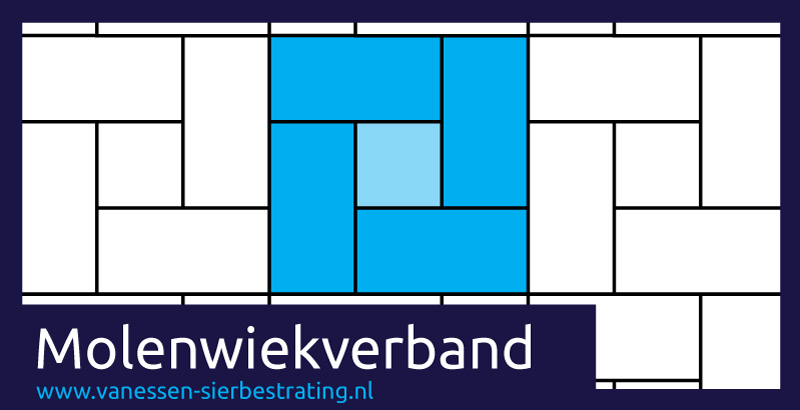 molenwiekverband
